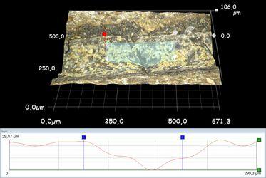3D-mikroskopische Analyse der anodischen Vertiefung nach Entfernung der FeS-Ablagerungen wird gezeigt.