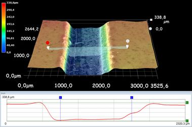 3D-microscopic image including profile of a scratch according to Sikkens