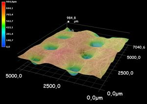 Darstellung der dreidimensionalen Aufnahme eines hergestellten Vlieses