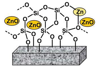Sol-gel coating containing zinc oxide