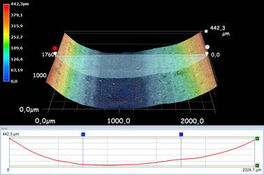 3D-mikroskopische Aufnahme inklusive Profil eines Ritz nach Clement