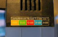 Die Abbildung zeigt einen Dispergator T25 basic. Im Detail ist die farbcodierte Drehzahltabelle zu sehen. Oberhalb der Drehzahltabelle befindet sich ein Lüftungsgitter und darüber ein farbcodiertes Einstellrad für die Drehzahl.